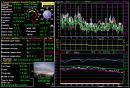 Weather Display 10.3