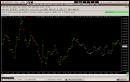 Sierra Chart on Ubuntu